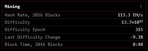 Basic Bitcoin Mining Metrics