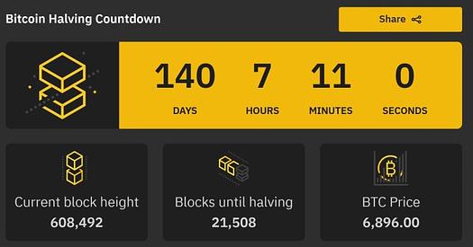 binance bitcoin halving countdown clock