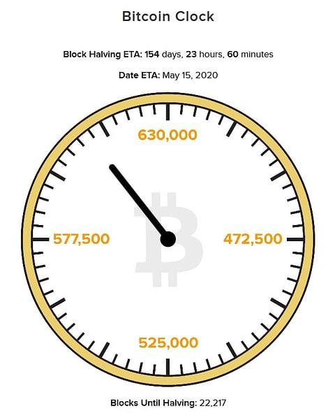 bitcoinclock.com bitcoin halving countdown clock