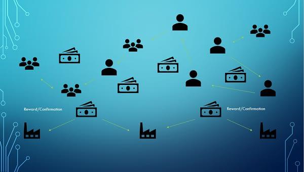Decentralization Reasons Bitcoin Is Great