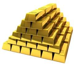 gold investment for corona virus