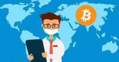 corona virus affects bitcoin price